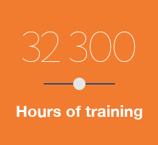 32 300 - Hours of training